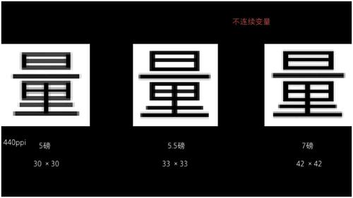 ,正在你身边 字体之美 从人文到技术的循环演进